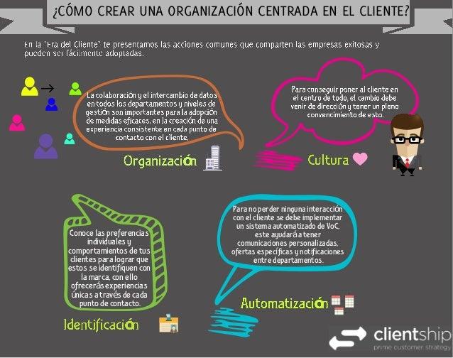 ¿CÓMO CREAR UNA ORGANIZACIÓN CENTRADA EN EL CLIENTE? Conoce las preferencias individuales y comportamientos de tus cliente...