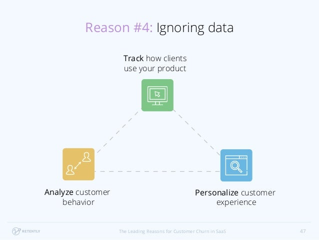 The Leading Reasons for Customer Churn in SaaS