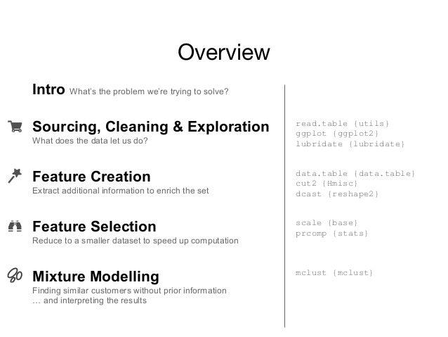 lubridate machine learning