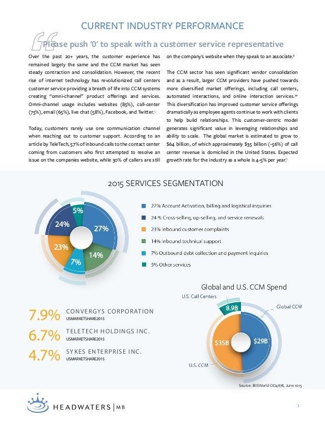 Call Center Market Report  Slide 3