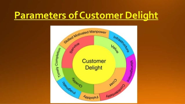 importance of customer delight Amazon's ceo, jeff bezos perhaps more than any business leader the latest results from the american customer satisfaction index reveals amazon.