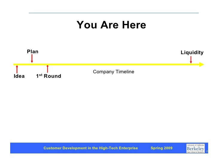 Customer Development 1: Introduction Slide 2