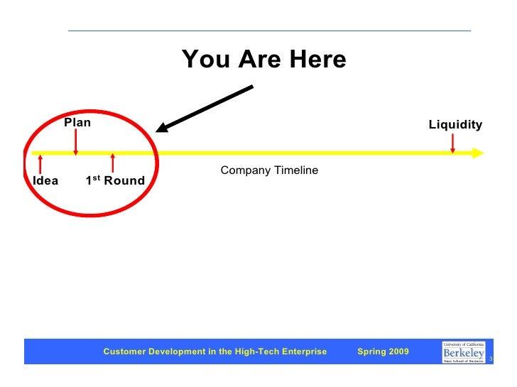 Customer Development 1: Introduction Slide 3
