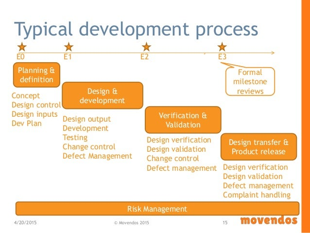 design and development of a medical Software development in general follows a particular flow this article describes  the software development process for medical device products.