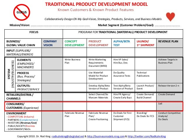 THE CUSTOMER DEVELOPMENT ROADMAP A Minimum Viable Toolset for System – Product Development Road Map