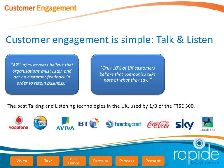 "Customer engagement is simple: Talk & Listen ""82% of customers believe that                                          ""Only..."