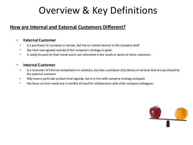 internal and external customer There are four categories: internal failure costs (costs associated with defects found before the customer receives the product or service), external failure costs (costs associated with defects found after the customer receives the product or service), appraisal costs (costs incurred to determine the degree of conformance to quality.