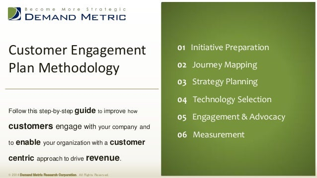 Customer Engagement Plan Methodology  © 2014 Demand Metric Research Corporation. All Rights Reserved.  Follow this step-by...