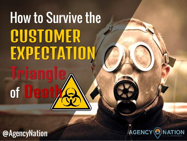 CUSTOMER EXPECTATION @AgencyNation How to Survive the Triangle of Death