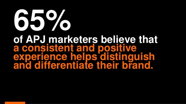 65%of APJ marketers believe that a consistent and positive experience helps distinguish and differentiate their brand.