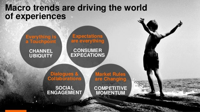 Macro trends are driving the world of experiences Market Rules are Changing COMPETITIVE MOMENTUM Everything is a Touchpoin...