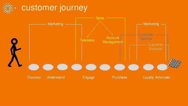 6 Step Customer Experience Audits Slide 3