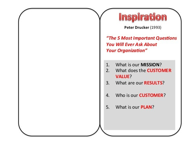 """Peter  Drucker  (1993)      """"The  5  Most  Important  Ques3ons   You  Will  Ever  Ask  About  ..."""