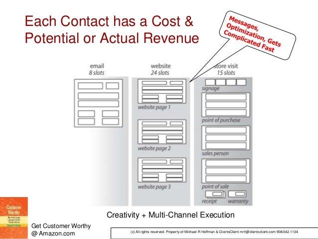 Customer Experience Control Center 2020 Slide 3