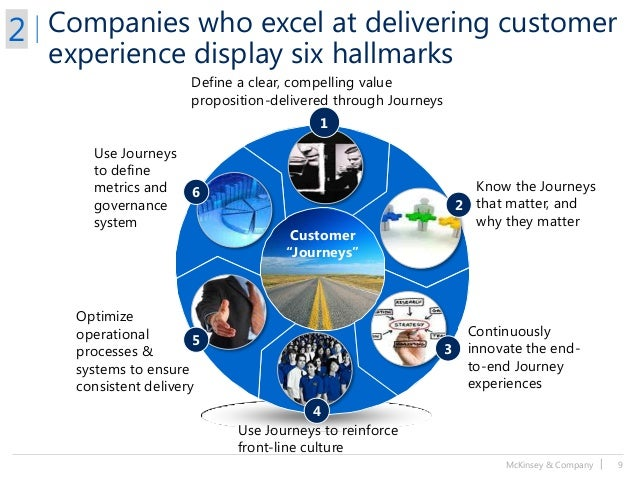 """McKinsey & Company   9 Customer """"Journeys"""" 3 6 5 4 1 Define a clear, compelling value proposition-delivered through Journe..."""