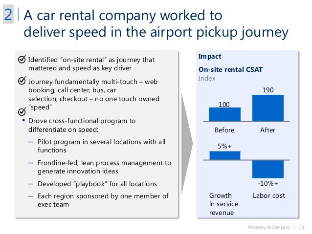 """McKinsey & Company   11 Impact A car rental company worked to deliver speed in the airport pickup journey ▪ Identified """"on..."""