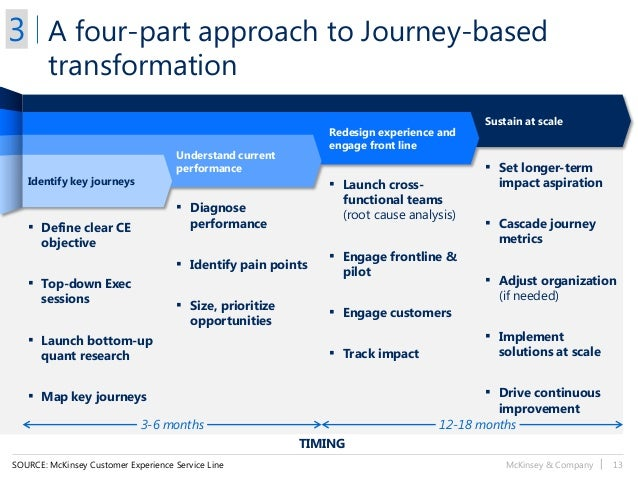 Transforming Customer Experience From Moments To Journeys