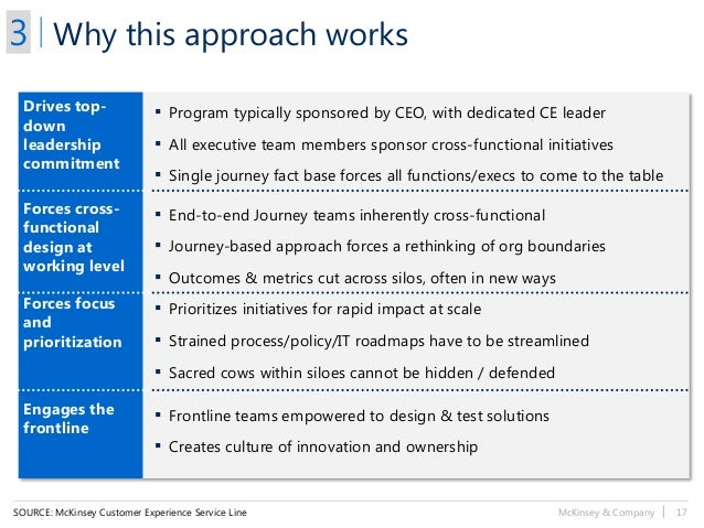 McKinsey & Company   17 Why this approach works SOURCE: McKinsey Customer Experience Service Line ▪ End-to-end Journey tea...