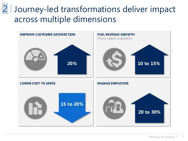 McKinsey & Company   7 Journey-led transformations deliver impact across multiple dimensions FUEL REVENUE GROWTH Churn, up...