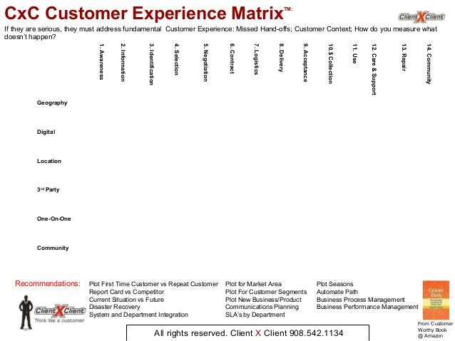 Customer Experience Letter Bank Of America Thoughts