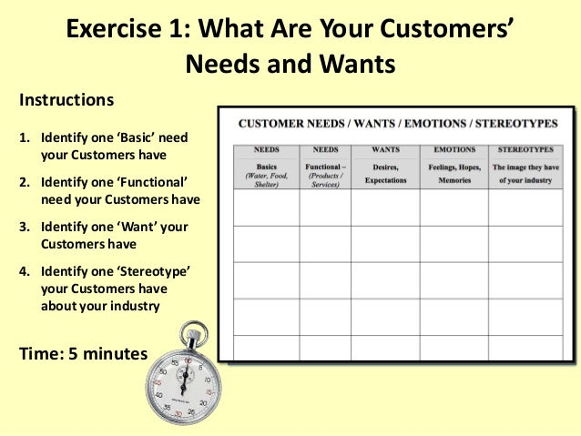 Analyze your Customers' Moments of Truth MINUS FACTORS PLUS FACTORS MOMENT OF TRUTH CHART Park Car Difficult access into p...