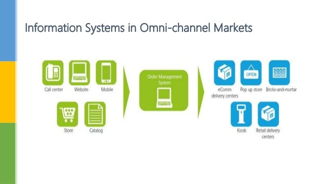 Information Systems In Omni Channel Markets