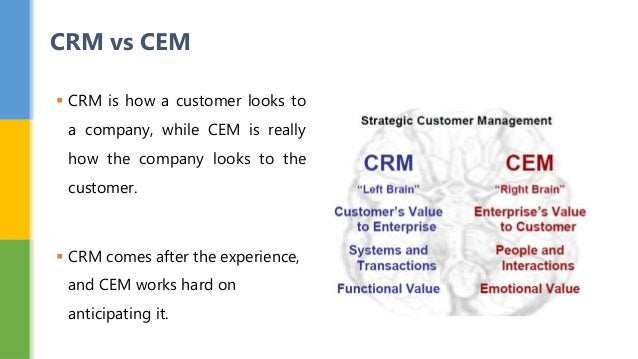 CRM Customer-Centered Branding Strategy