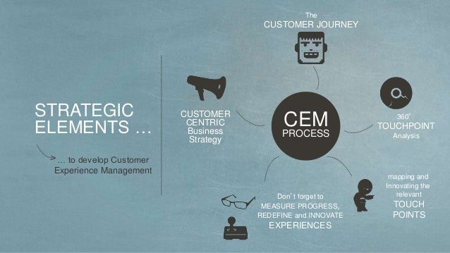 4 The customer orientation must be established clearly in the company strategy - excellent customer experience is a busine...