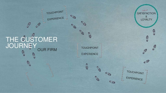 THE CUSTOMER JOURNEY OUR FIRM SATISFACTION & LOYALTY