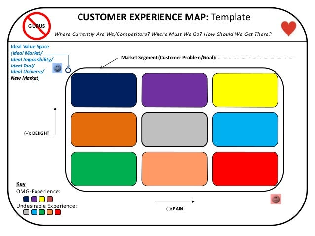 Customer Experience Maps for Business Strategy, Positioning, and Inno…
