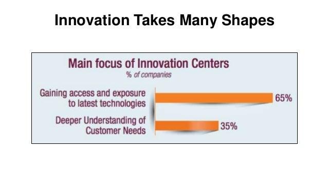 Innovation is Community