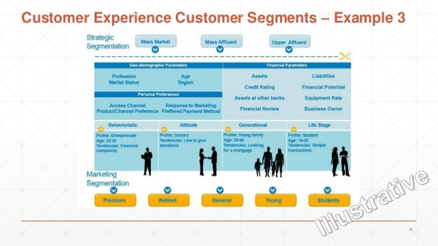 examples of customer service experience