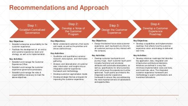 Bonnier s approach to establish a centralized