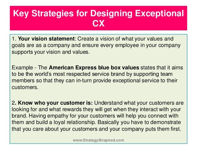 Customer Experience Design Strategy