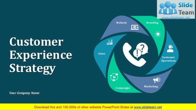 Customer Operations Marketing Sales Website Branding Campaigns Your Company Name Customer Experience Strategy
