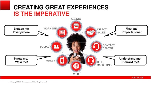 11 CREATING GREAT EXPERIENCES