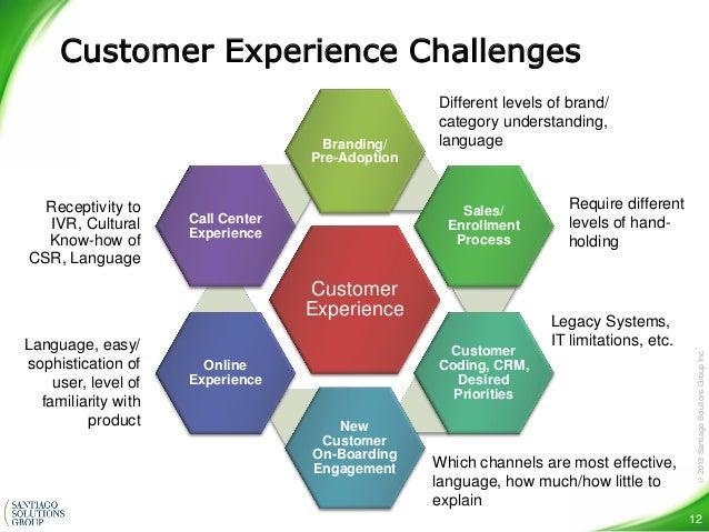 impact of csr on customer satisfaction pdf