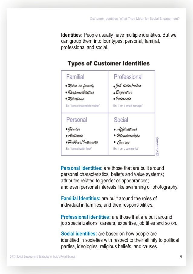 Identities:  People usually have multiple identities.  But we can group them into four types:  personal,  familial,  profe...