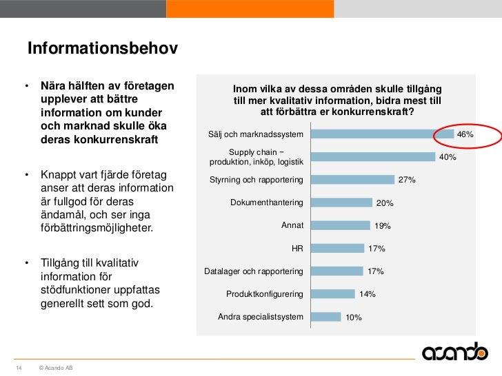 Informationsbehov     •   Nära hälften av företagen            Inom vilka av dessa områden skulle tillgång         uppleve...