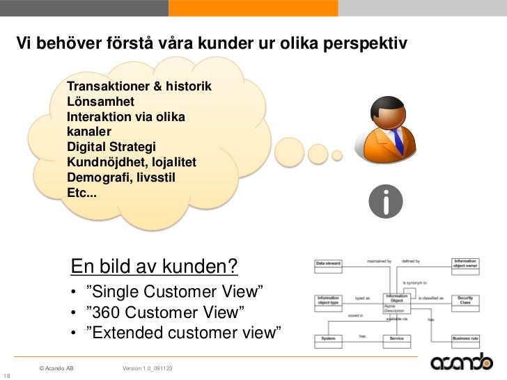 Vi behöver förstå våra kunder ur olika perspektiv               Transaktioner & historik               Lönsamhet          ...