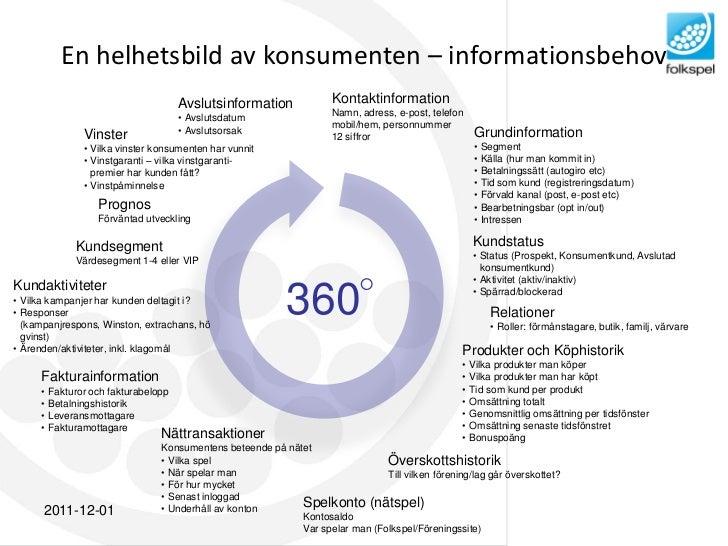 En helhetsbild av konsumenten – informationsbehov                                       Avslutsinformation              Ko...