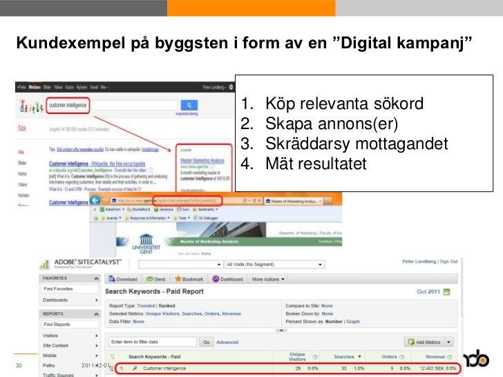 """Kundexempel på byggsten i form av en """"Digital kampanj""""                                1.   Köp relevanta sökord           ..."""