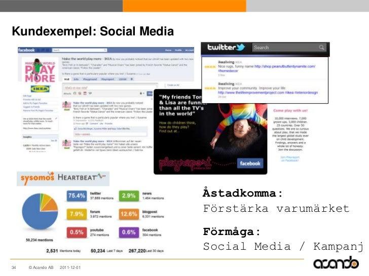 Kundexempel: Social Media                                Åstadkomma:                                Förstärka varumärket  ...