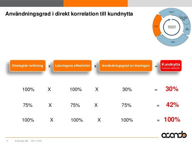 Användningsgrad i direkt korrelation till kundnytta     Strategisk inriktning       x   Lösningens effektivitet   x       ...