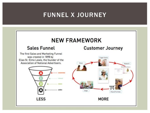 competing on customer journeys hbr pdf