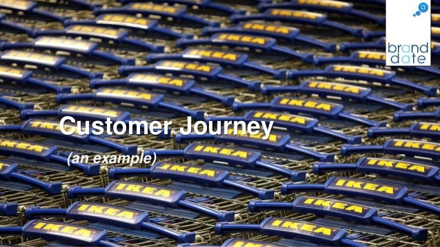 Customer Journey  (an example)
