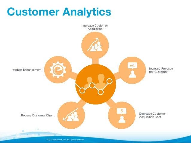customer journey analytics and big data pdf
