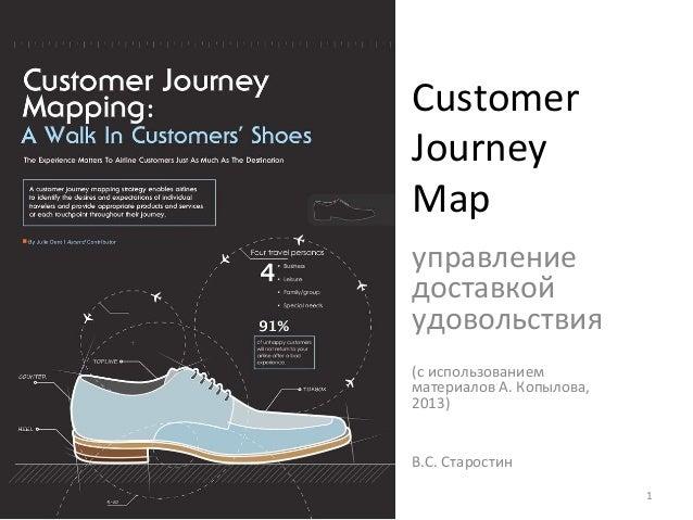 Customer  Journey  Map  управление  доставкой  удовольствия  (с  использованием  материалов  А.  Копылова,  2013)  В.С.  С...