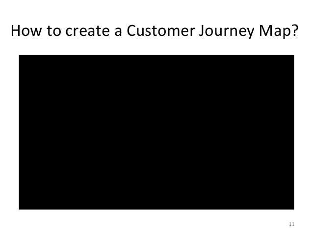How  to  create  a  Customer  Journey  Map?  11