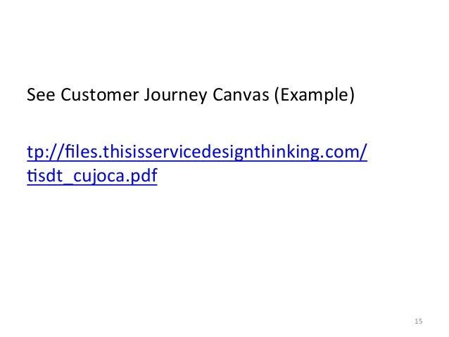 See  Customer  Journey  Canvas  (Example)  tp://files.thisisservicedesignthinking.com/  tsdt_cujoca.pdf  15